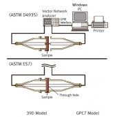 Shield Effect Measurement Systems, Coaxial Tube Type (10.0kHz ~ 18.GHz)